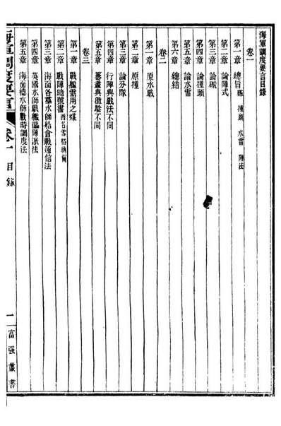 G099296_西学富彊丛书兵政学_富强斋主人鸿文书局.pdf
