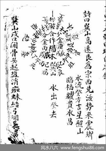 《八宅风水学秘传》陈莒南