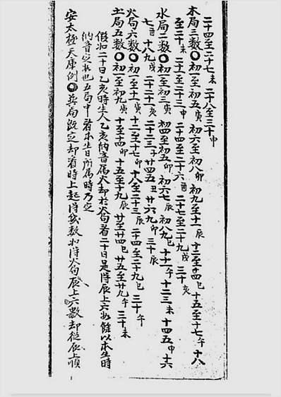中天太极紫微数秘诀(古本)
