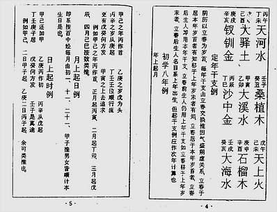 五行学八字赋命理十全(古本)