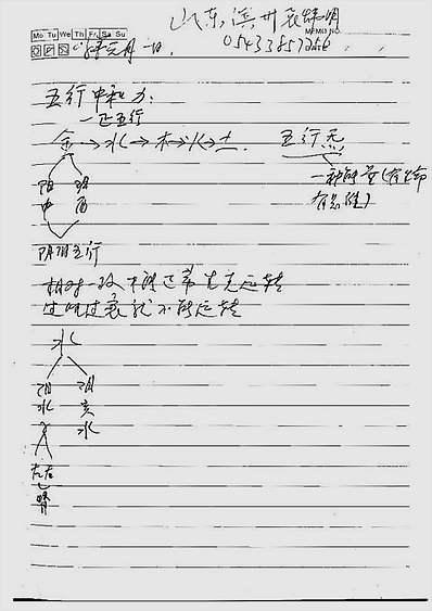 五运六气预测学-奇门归真决策体系-08年1月课堂手稿笔记