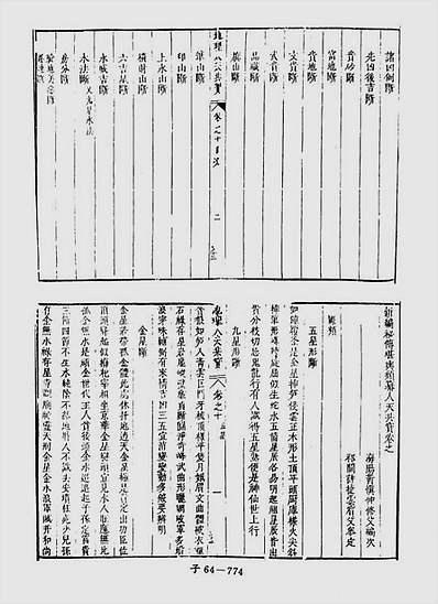 人天共宝卷10(堪舆类古本)