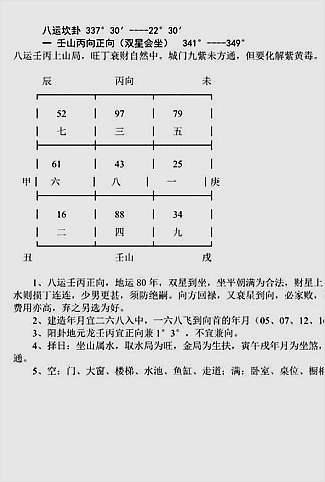 八运宅运图解(1坎卦六局)