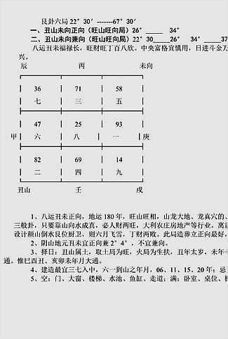 八运宅运图解(2艮卦六局)