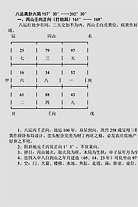 八运宅运图解(5离卦六局)
