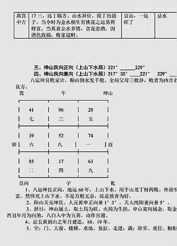 八运宅运图解(6坤卦六局)