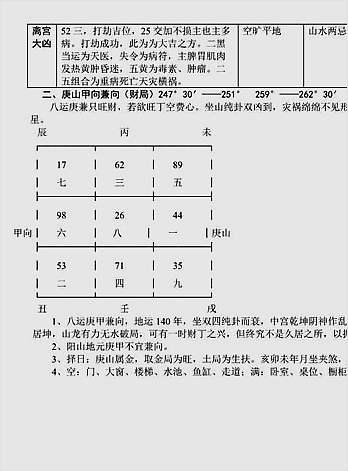 八运宅运图解(7兑卦六局)