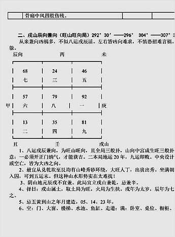 八运宅运图解(8乾卦六局)