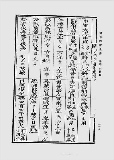 六壬军帐神机卷05-卷19(古本)