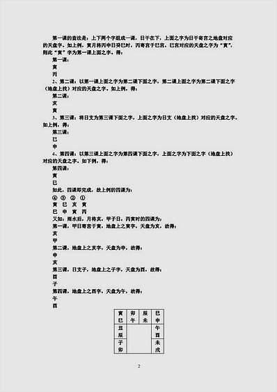 六壬法择日秘诀