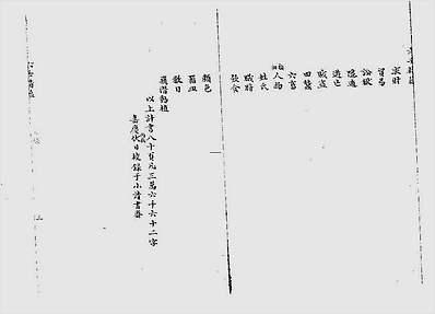 六壬精蕴(古本)