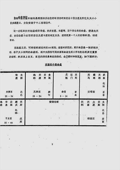 兰天辰-紫微斗数神算上册