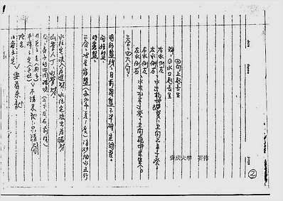 刘宝卿长眼法形家风水讲义资料上册