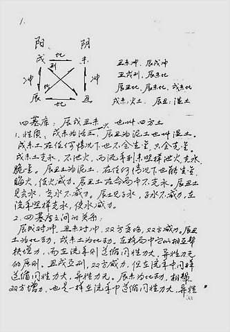 刘树明27年5月高级六爻面授班笔记