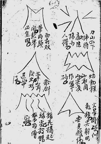 刘秉忠-刘公五星正变与歇砂图注29-36(古本)