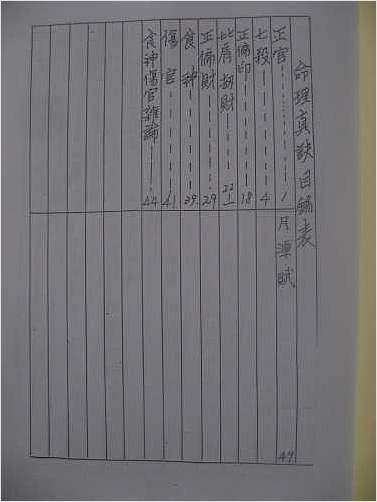 司萤居士-命理真诀(八字学讲义)手抄本