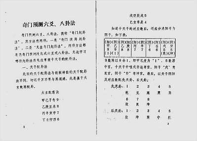 奇门预测六爻八卦法