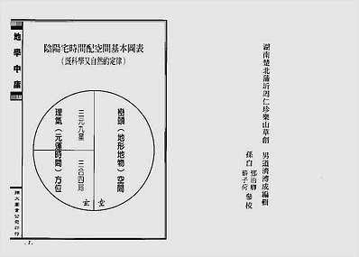 正三元三合阴阳二宅地学中庸卷1