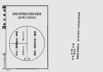 正三元三合阴阳二宅地学中庸卷2