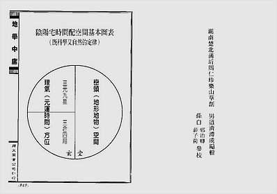 正三元三合阴阳二宅地学中庸卷3