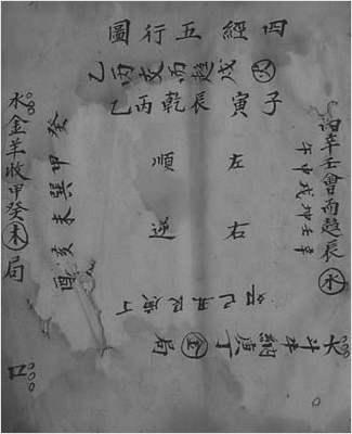 地理妙法精诀(古本.手抄本)