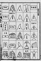 地理正宗第二册01(古本)