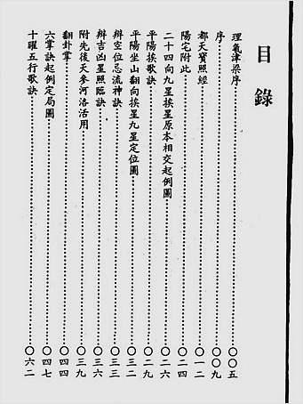 地理津梁入门断又名理气津梁(清光绪古本)