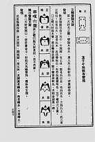 地理统一全书上02(古本)