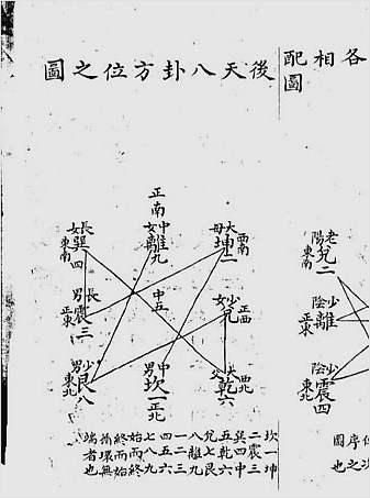 地理辨正得一全5卷(古本)
