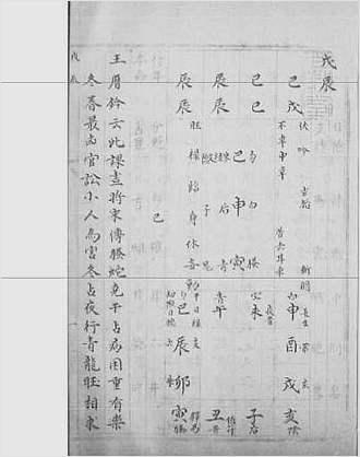 大六壬集应钤卷之05戊辰(古本)