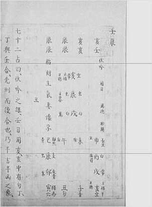 大六壬集应钤卷之29壬辰(古本)