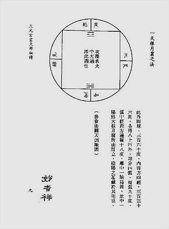 三元玄空大卦秘传