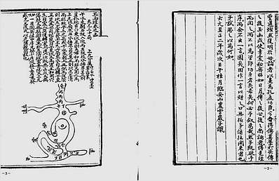 平阳地理玉函经01册