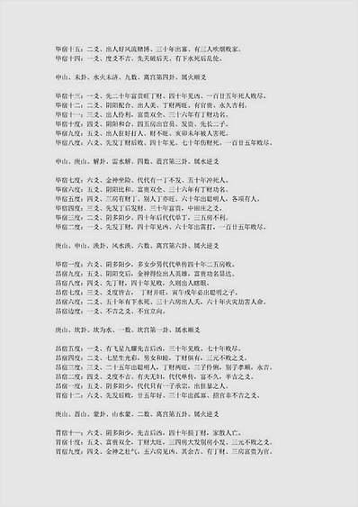 徐氏秘传六十四卦分金爻线吉凶断