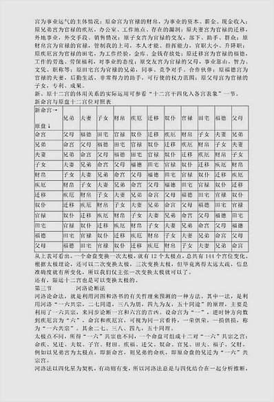 河洛派紫斗详释
