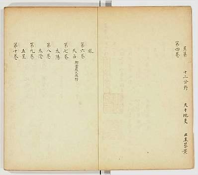 灵台秘苑十五卷(古本)