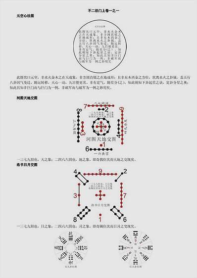 玉函通秘整理版(全套13卷)