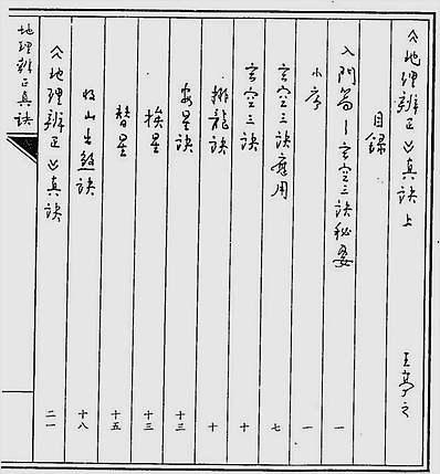 王亭之-地理辨正真诀上册