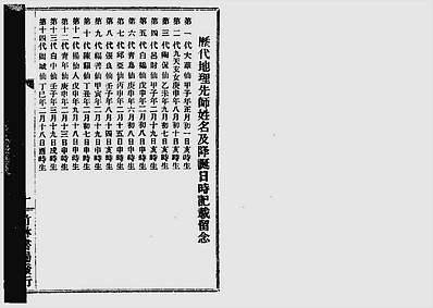 王德循-地理真传(古本)