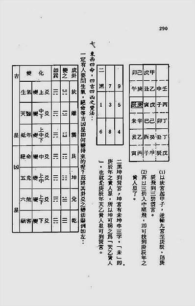 王松寒-王氏地秘下册