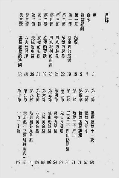 白鹤鸣-风水罗盘逐层详解