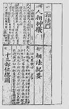 相法门秘籍(古本)
