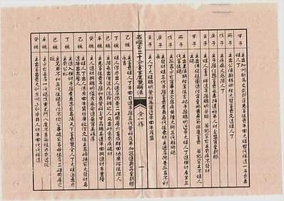 秘授罗经百二十分金坐度双解法(古本)