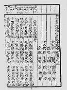紫微老书(古本)