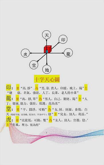 胡一鸣阴阳法立体气势图-阴阳法风水秘中图-全彩版29页