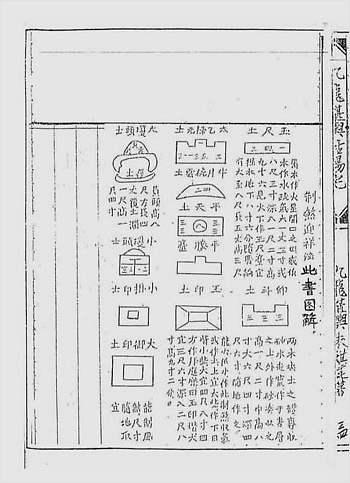 蒋大鸿-插泥剑-地理玉钥匙(古本)