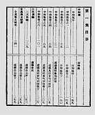 道教五派丹法精选第1集