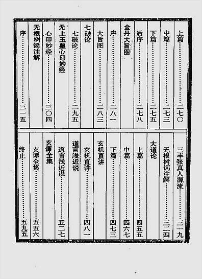 道教五派丹法精选第3集