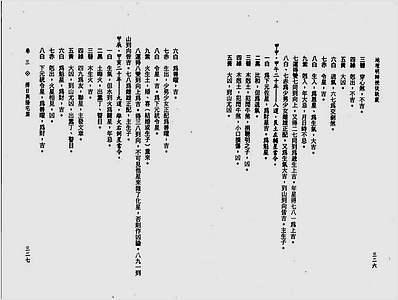 钟义明-地理明师授徒诀窍02