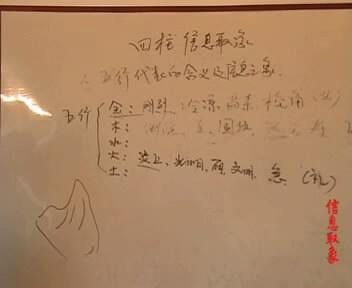 曲炜-四柱、六爻信息取象培训班